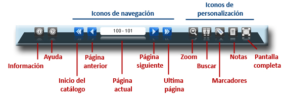 Iconos de navegacion del catalogo online de consumibles y accesorios de microscopia electronica de transmision y barrido